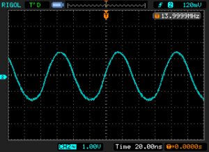 14.0 MHz